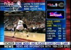 "2000-2001 NBA sezono ""NBA Action"" 15 savaitė"